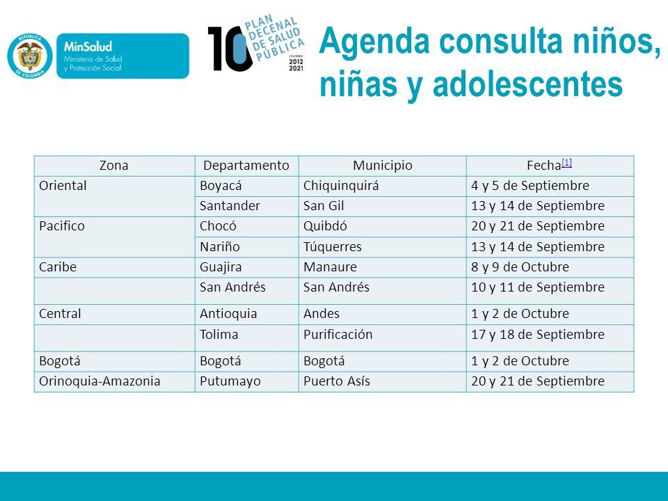 Agenda consulta niños, niñas y adolescentes