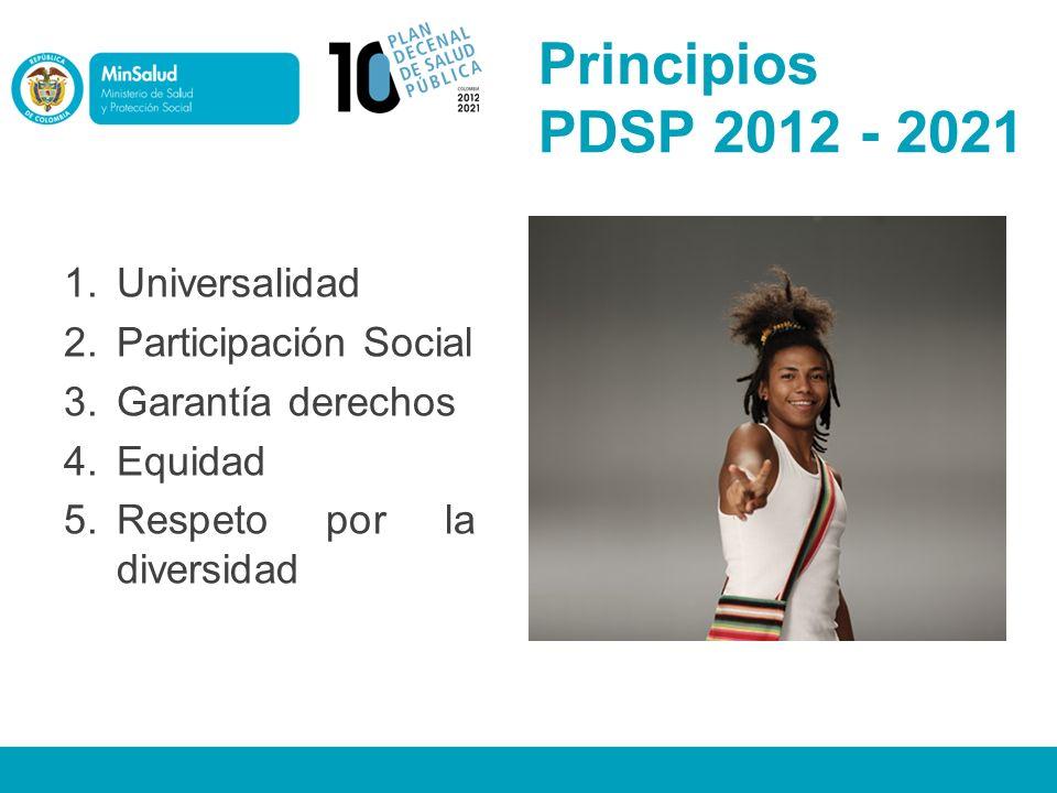 Principios PDSP 2012 - 2021 Universalidad Participación Social