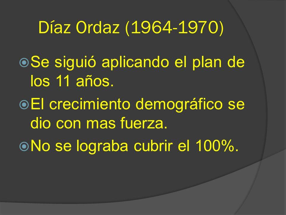 Díaz Ordaz (1964-1970) Se siguió aplicando el plan de los 11 años.