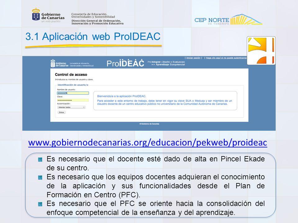 3.1 Aplicación web ProIDEAC