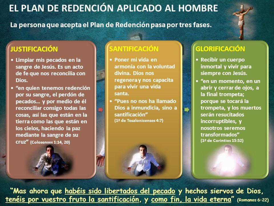 EL PLAN DE REDENCIÓN APLICADO AL HOMBRE