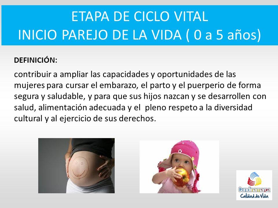 INICIO PAREJO DE LA VIDA ( 0 a 5 años)