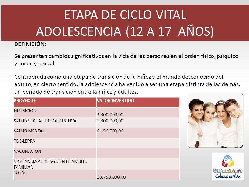 ETAPA DE CICLO VITAL ADOLESCENCIA (12 A 17 AÑOS) DEFINICIÓN: