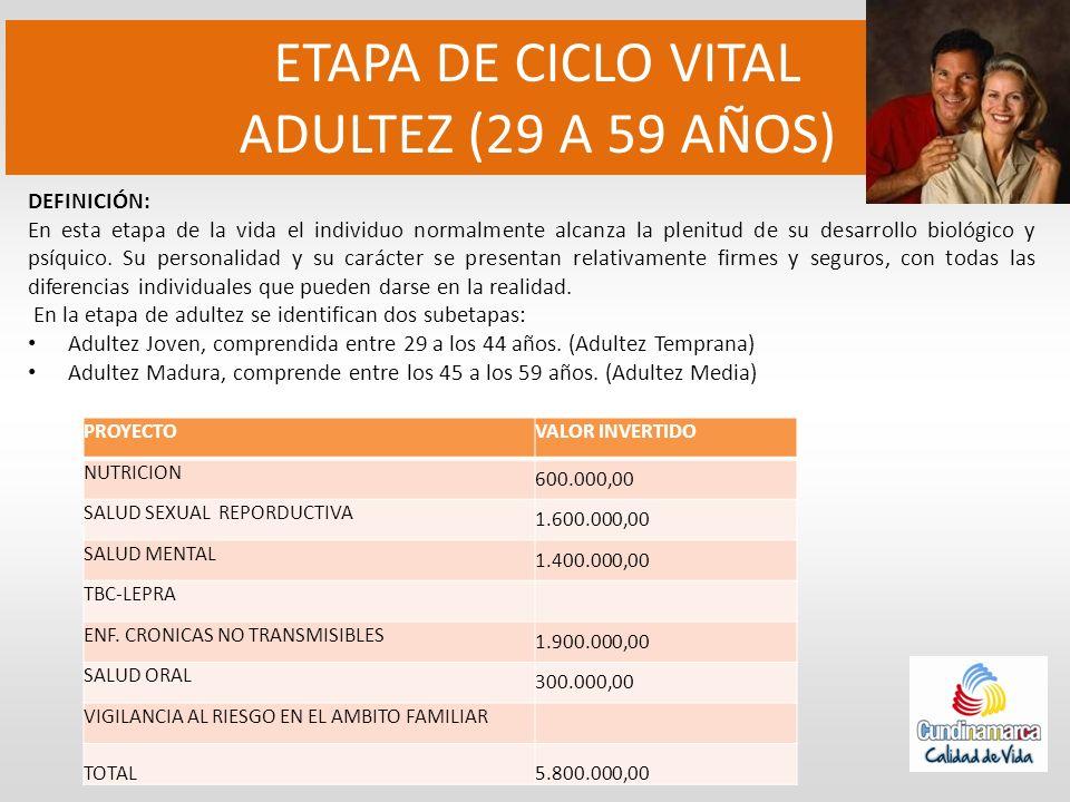 ETAPA DE CICLO VITAL ADULTEZ (29 A 59 AÑOS) DEFINICIÓN:
