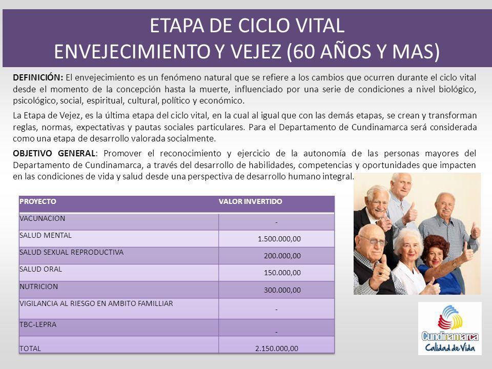 ENVEJECIMIENTO Y VEJEZ (60 AÑOS Y MAS)