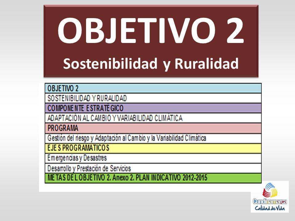 Sostenibilidad y Ruralidad