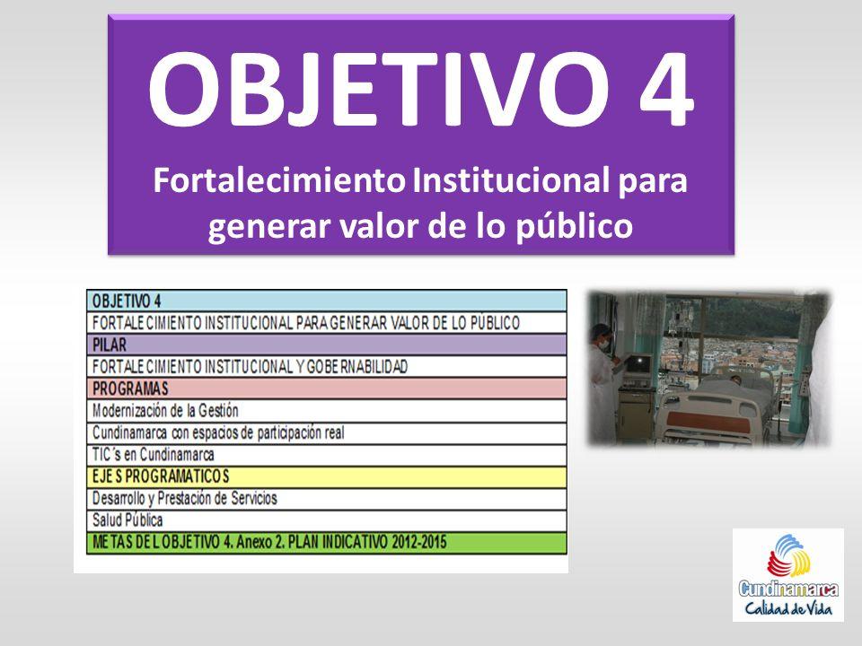 Fortalecimiento Institucional para generar valor de lo público