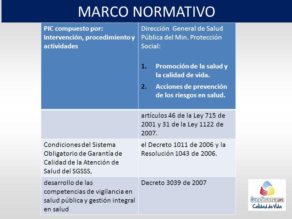 MARCO NORMATIVO PIC compuesto por: Intervención, procedimiento y actividades. Dirección General de Salud Pública del Min. Protección Social: