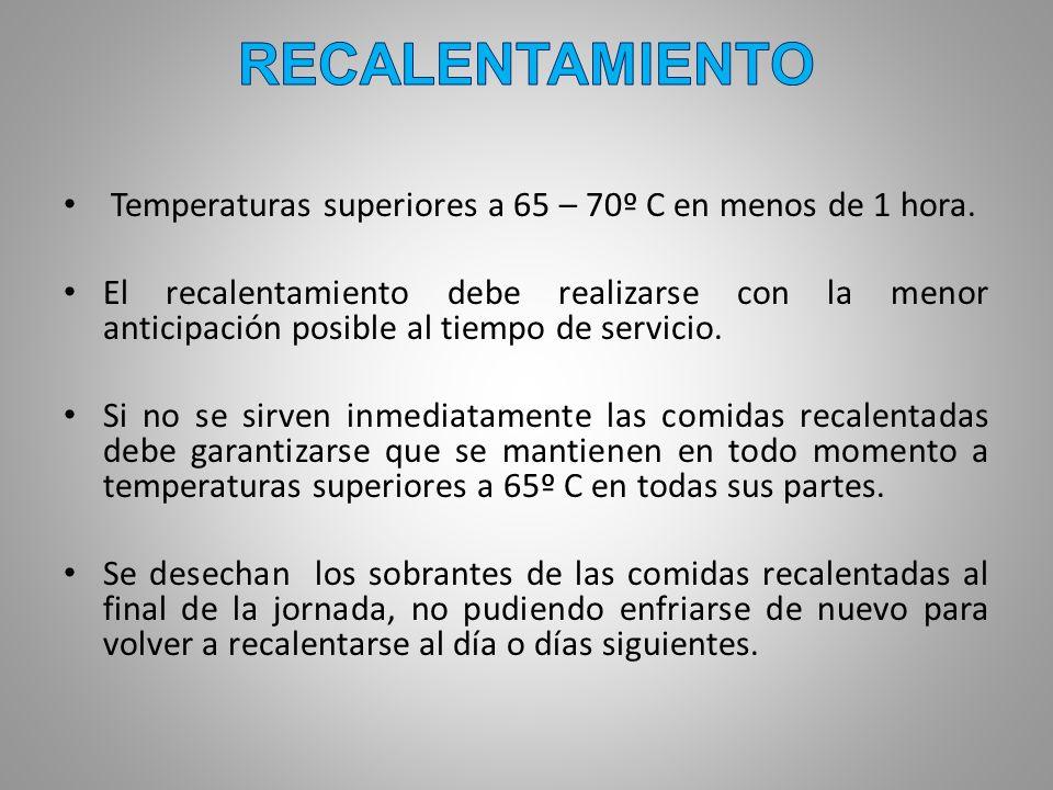 RECALENTAMIENTO Temperaturas superiores a 65 – 70º C en menos de 1 hora.