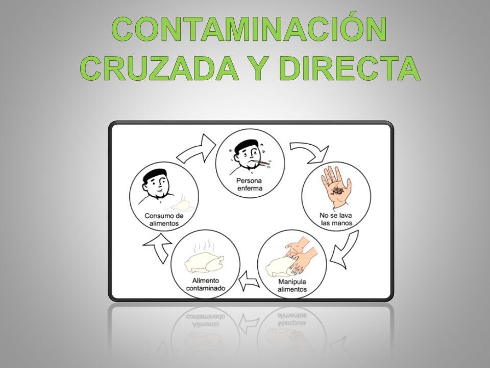 CONTAMINACIÓN CRUZADA Y DIRECTA