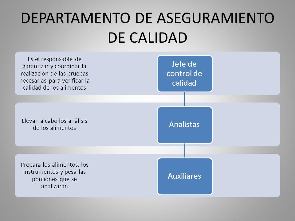 DEPARTAMENTO DE ASEGURAMIENTO DE CALIDAD