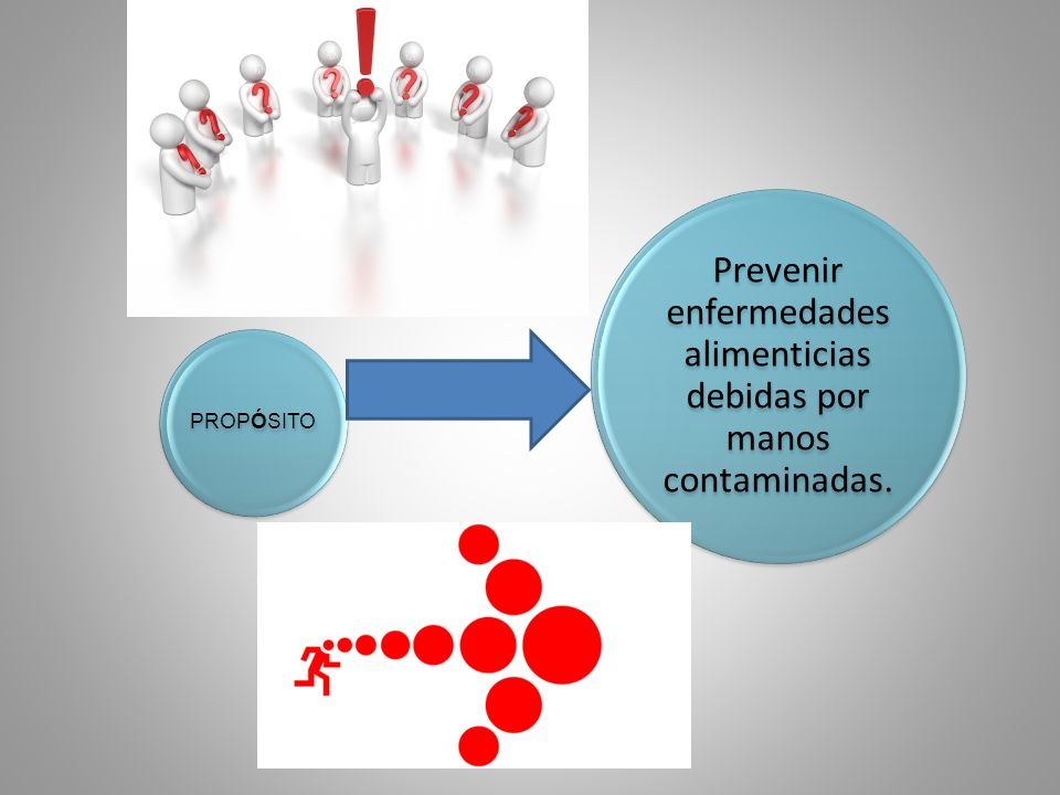 Prevenir enfermedades alimenticias debidas por manos contaminadas.