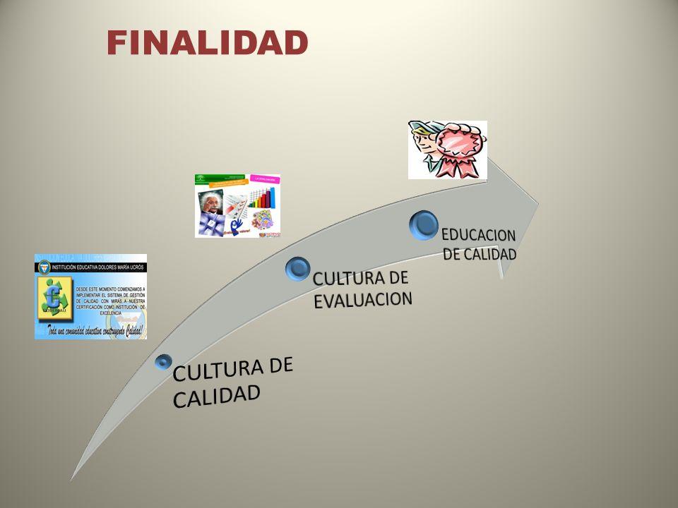 FINALIDAD CULTURA DE CALIDAD CULTURA DE EVALUACION