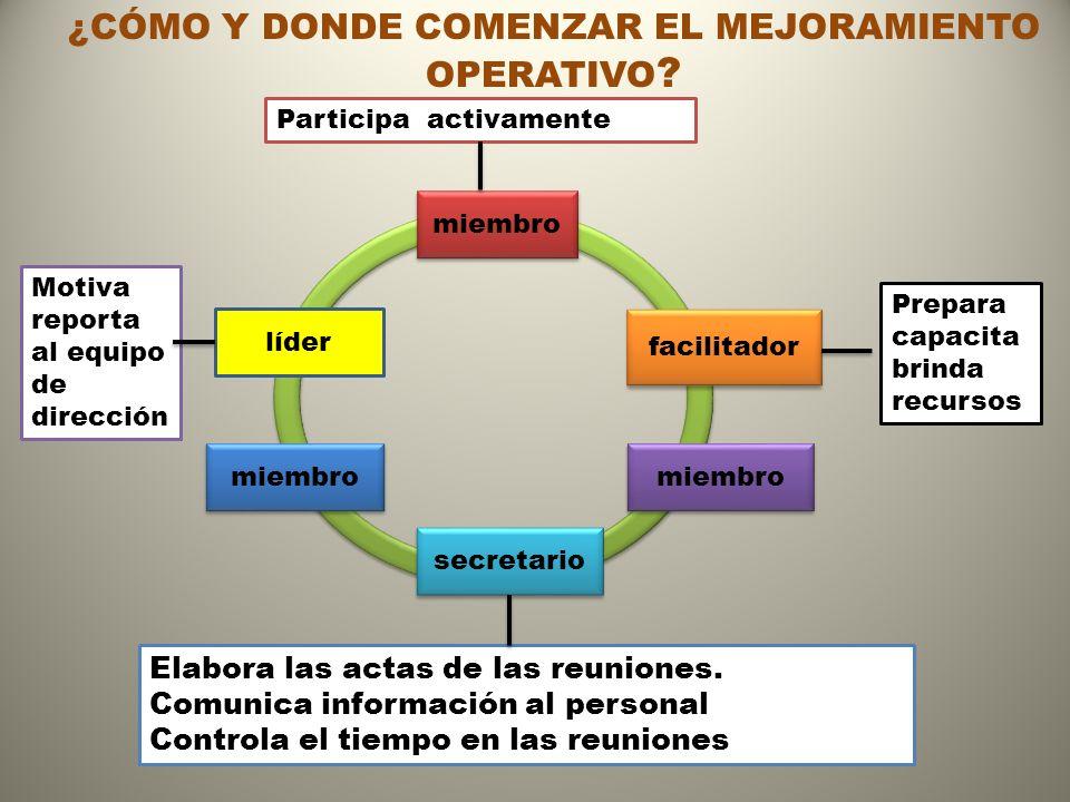 ¿CÓMO Y DONDE COMENZAR EL MEJORAMIENTO OPERATIVO