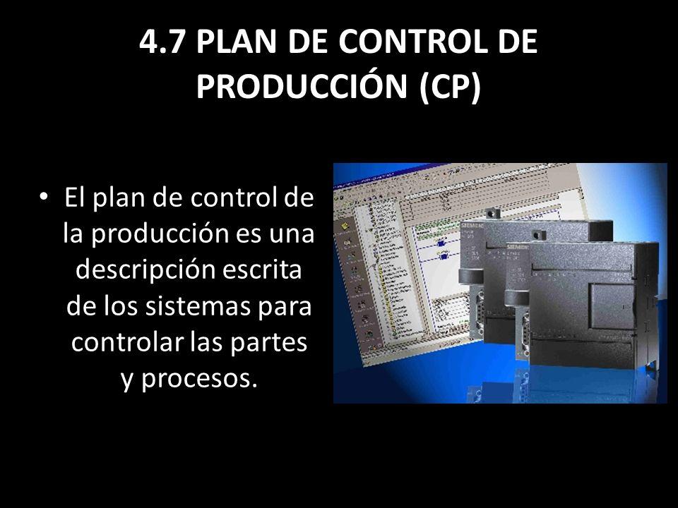 4.7 PLAN DE CONTROL DE PRODUCCIÓN (CP)