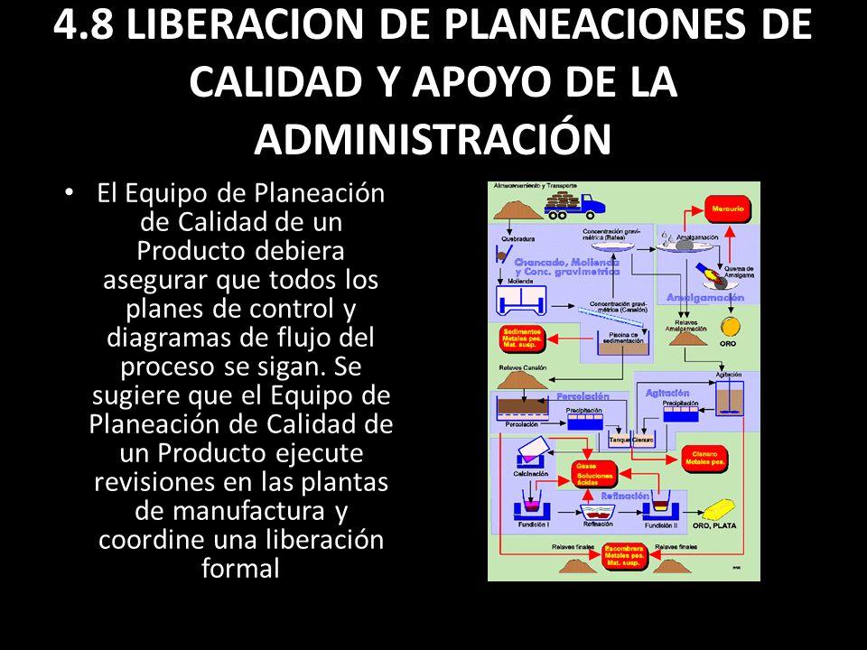 4.8 LIBERACION DE PLANEACIONES DE CALIDAD Y APOYO DE LA ADMINISTRACIÓN