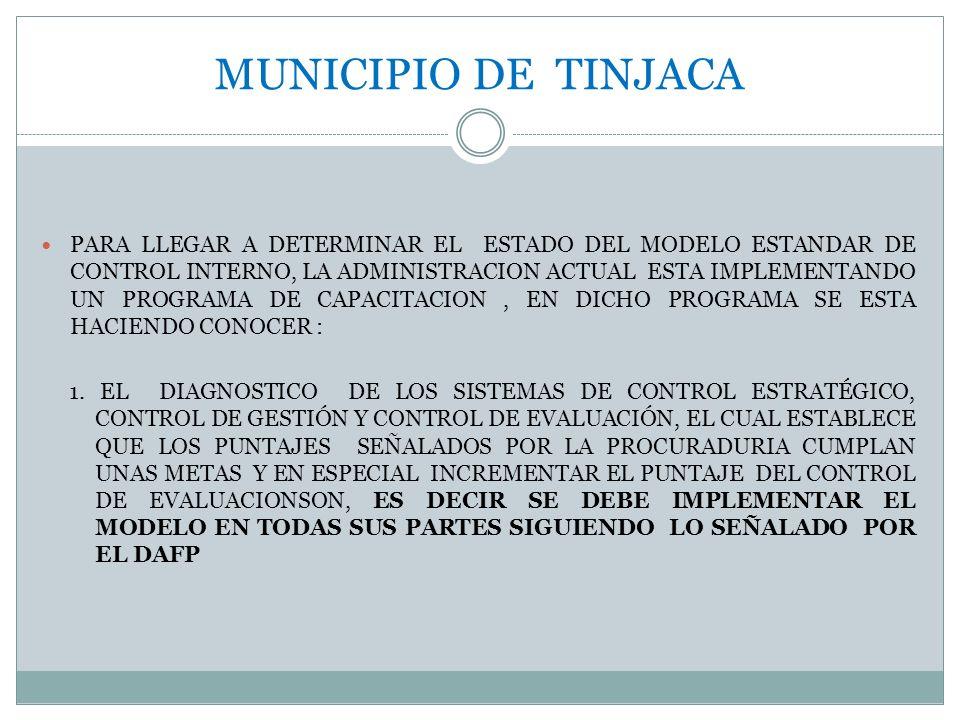 MUNICIPIO DE TINJACA