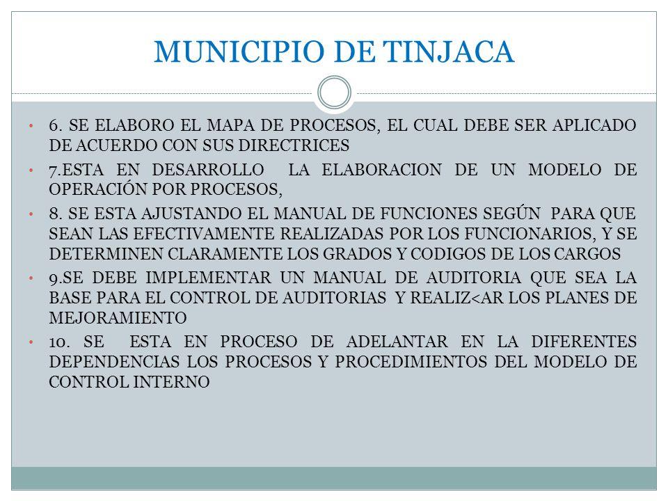 MUNICIPIO DE TINJACA 6. SE ELABORO EL MAPA DE PROCESOS, EL CUAL DEBE SER APLICADO DE ACUERDO CON SUS DIRECTRICES.