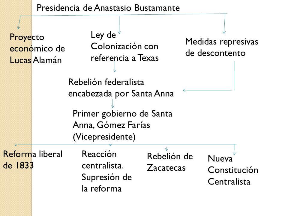 Presidencia de Anastasio Bustamante