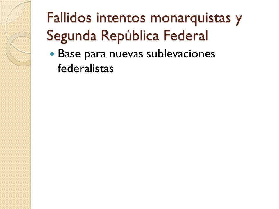 Fallidos intentos monarquistas y Segunda República Federal