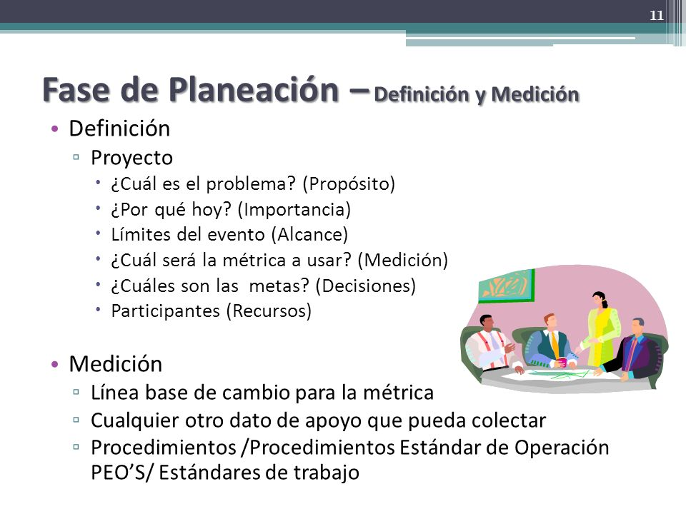 Fase de Planeación – Definición y Medición