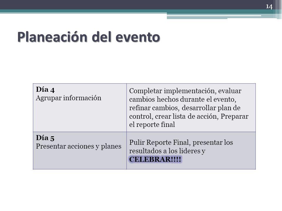 Planeación del evento Día 4. Agrupar información.