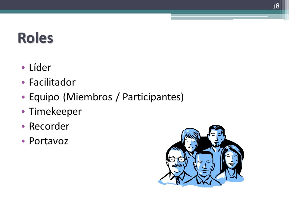 Roles Líder Facilitador Equipo (Miembros / Participantes) Timekeeper