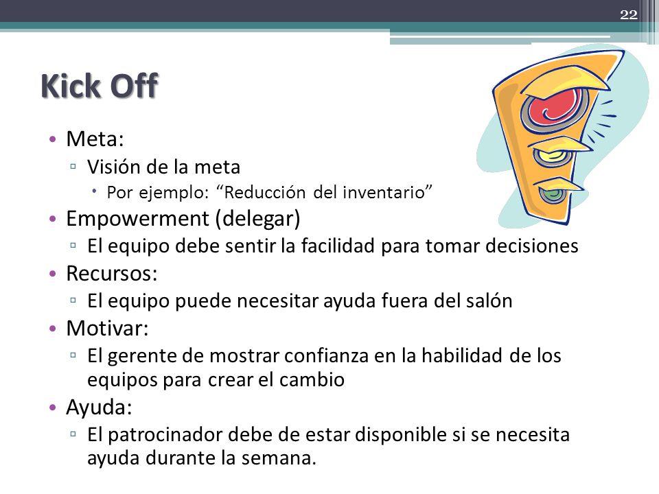 Kick Off Meta: Empowerment (delegar) Recursos: Motivar: Ayuda: