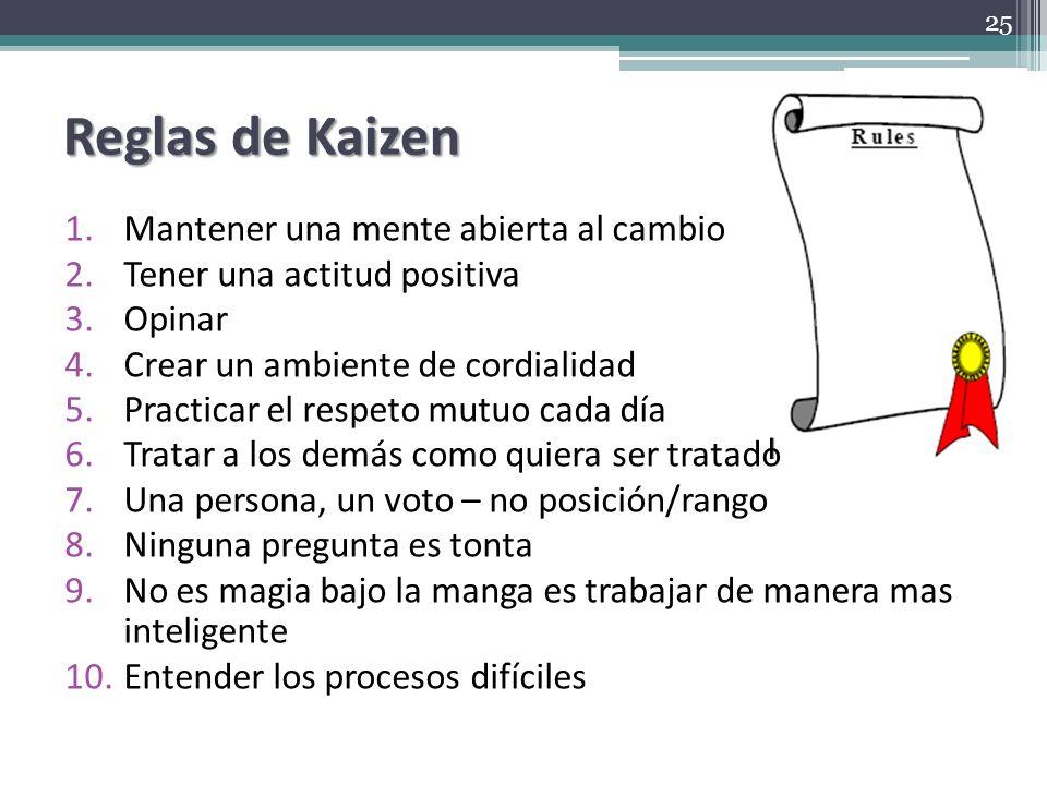 Reglas de Kaizen Mantener una mente abierta al cambio