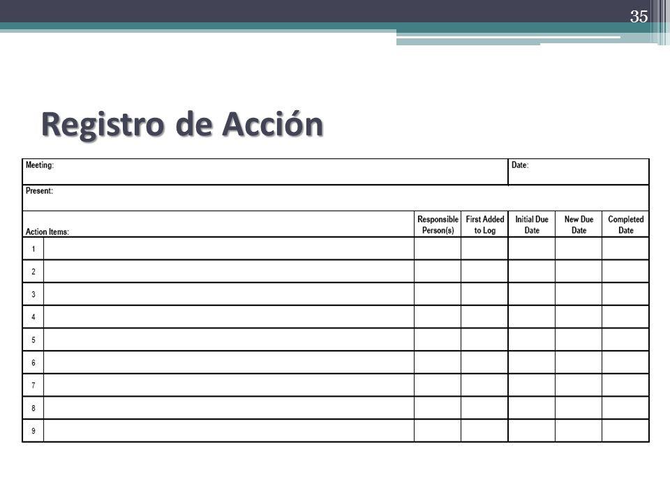 Registro de Acción