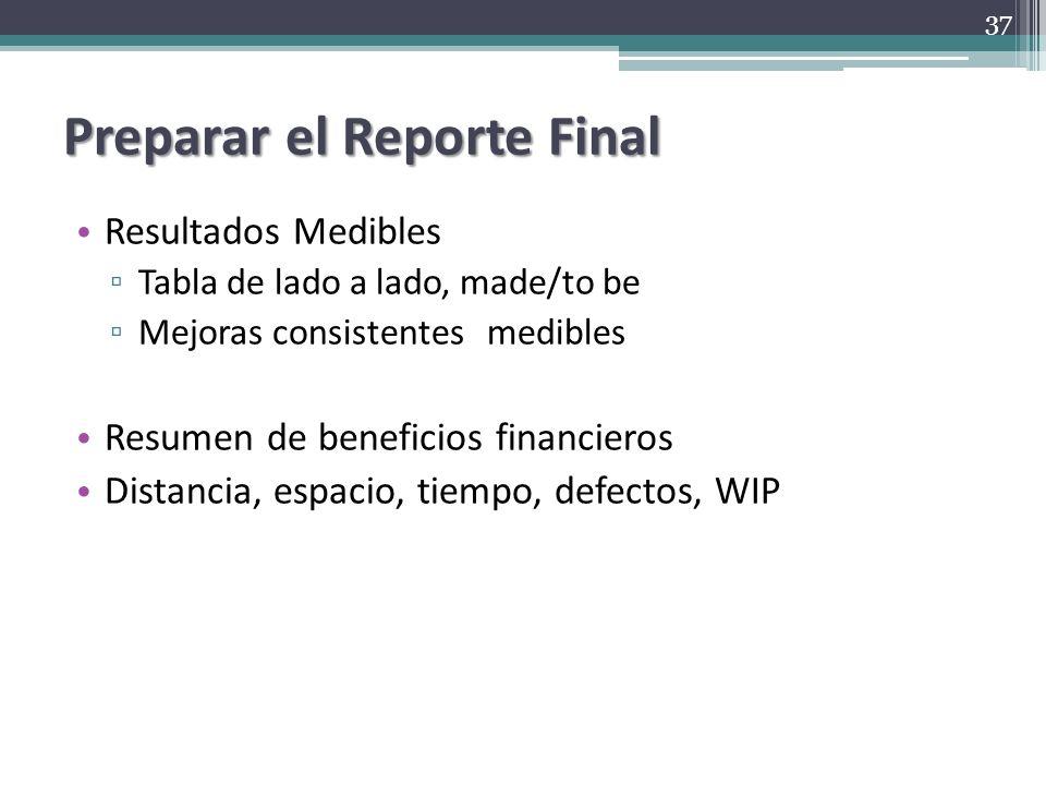Preparar el Reporte Final