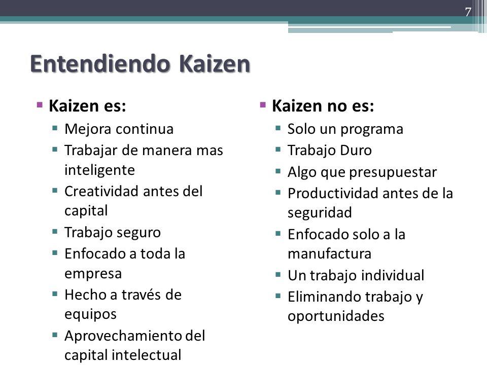 Entendiendo Kaizen Kaizen es: Kaizen no es: Mejora continua