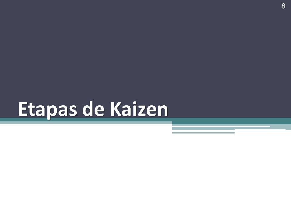 Etapas de Kaizen
