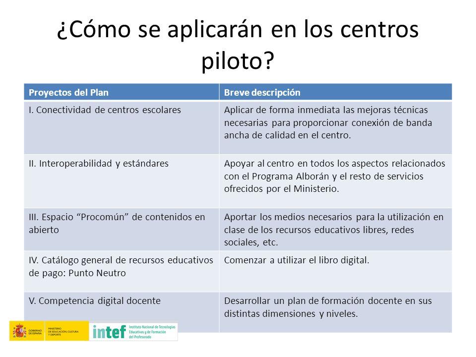 ¿Cómo se aplicarán en los centros piloto
