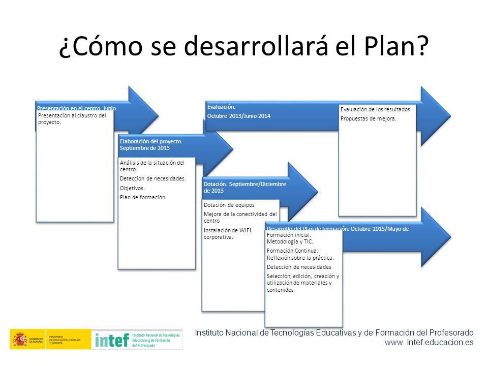¿Cómo se desarrollará el Plan