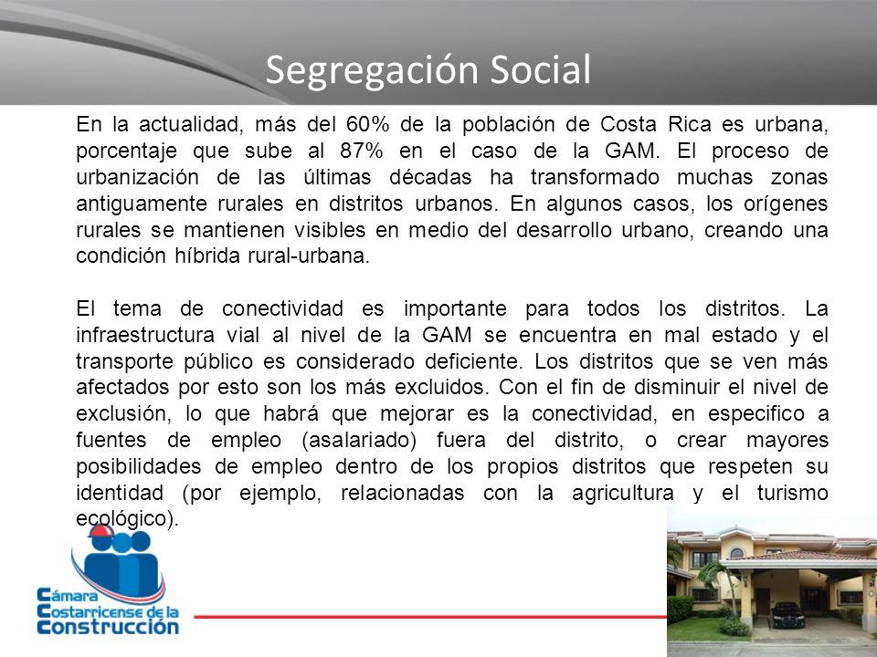Segregación Social