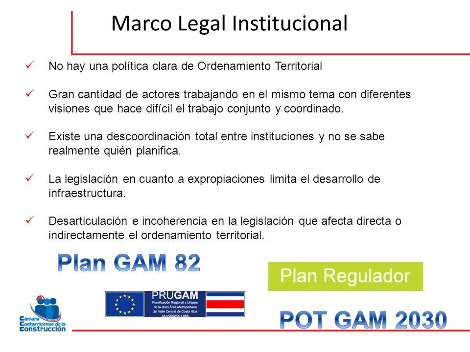 Marco Legal Institucional