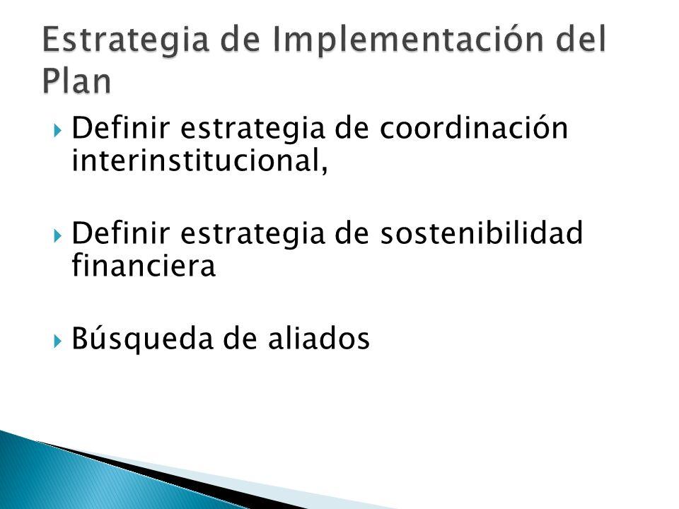 Estrategia de Implementación del Plan