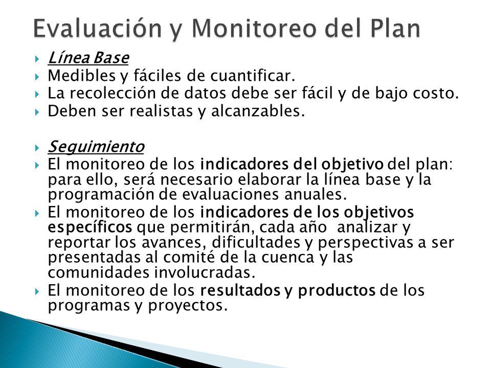 Evaluación y Monitoreo del Plan