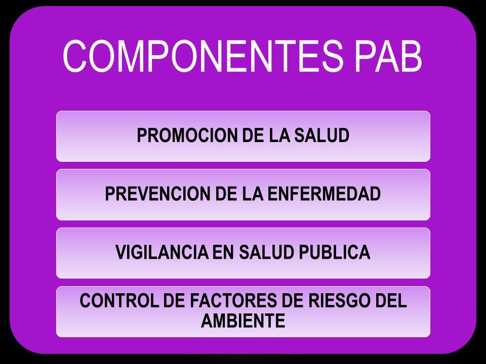 COMPONENTES PAB PROMOCION DE LA SALUD PREVENCION DE LA ENFERMEDAD