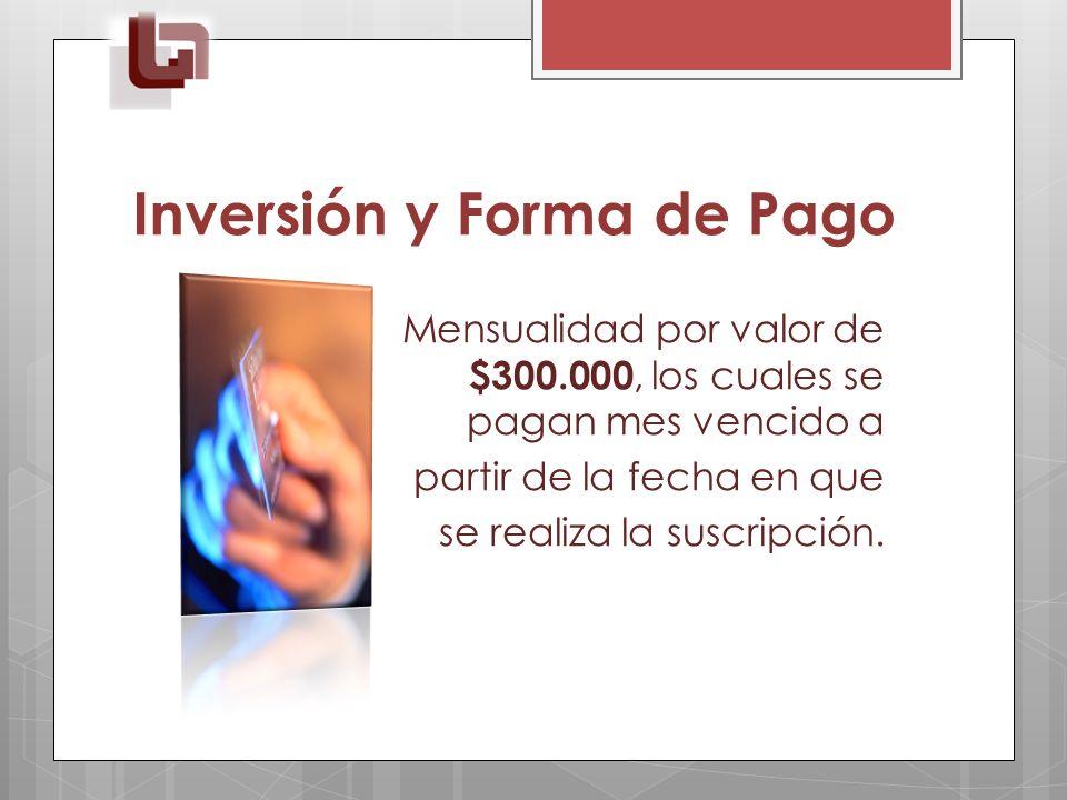 Inversión y Forma de Pago