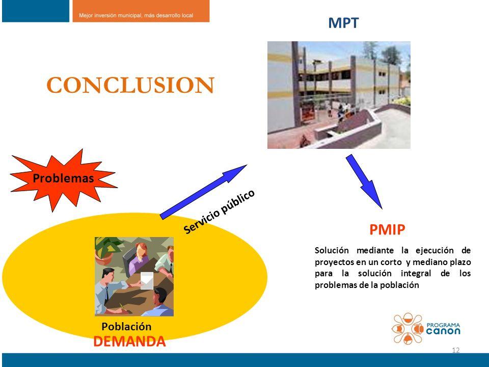CONCLUSION MPT PMIP DEMANDA Problemas Servicio público Población