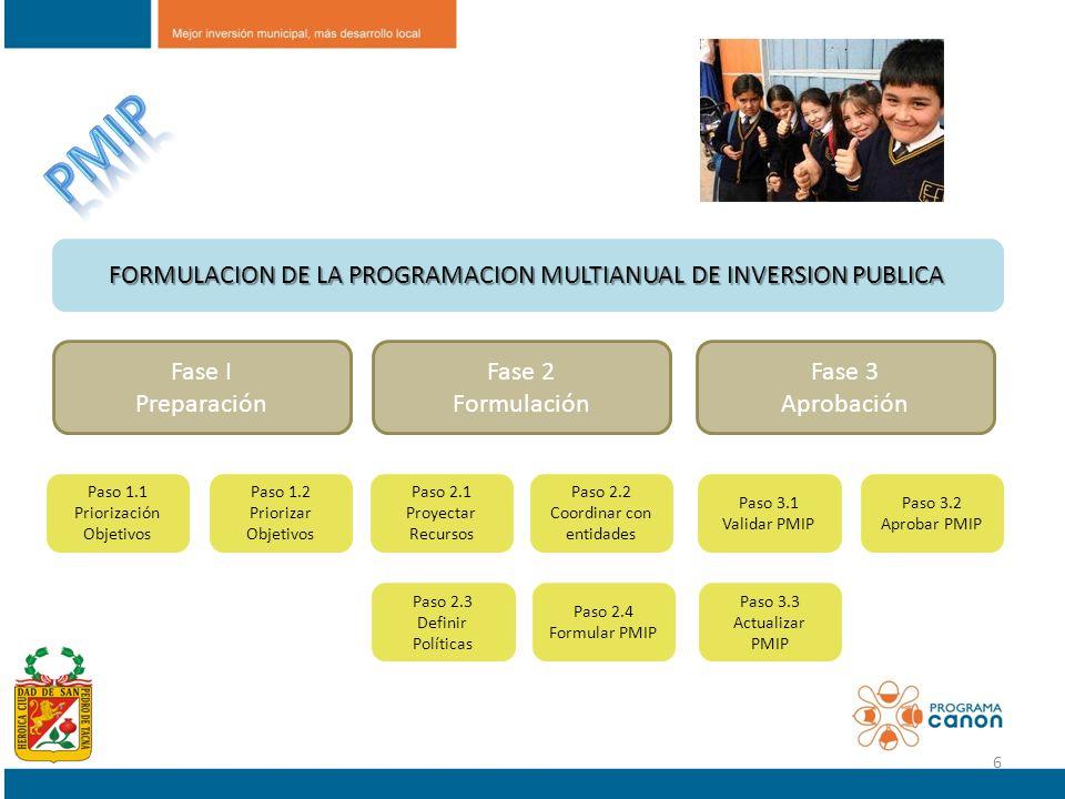 PMIP FORMULACION DE LA PROGRAMACION MULTIANUAL DE INVERSION PUBLICA