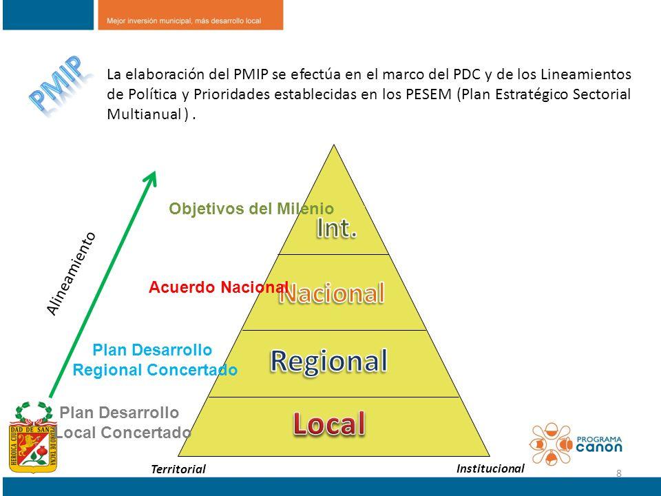 Regional Local PMIP Int. Nacional