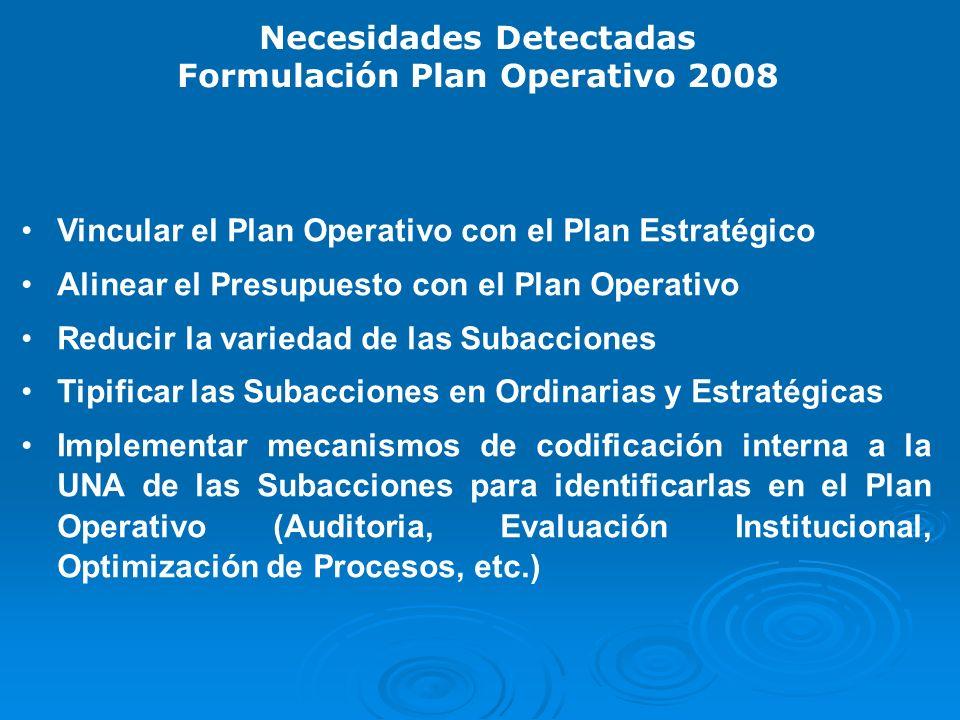 Necesidades Detectadas Formulación Plan Operativo 2008