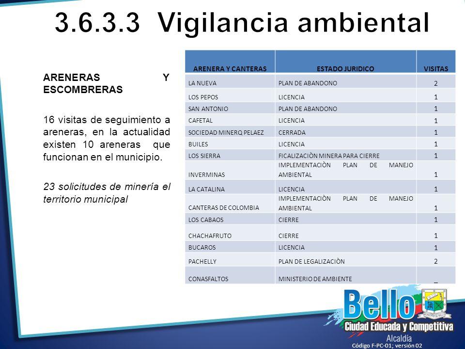 3.6.3.3 Vigilancia ambiental ARENERAS Y ESCOMBRERAS