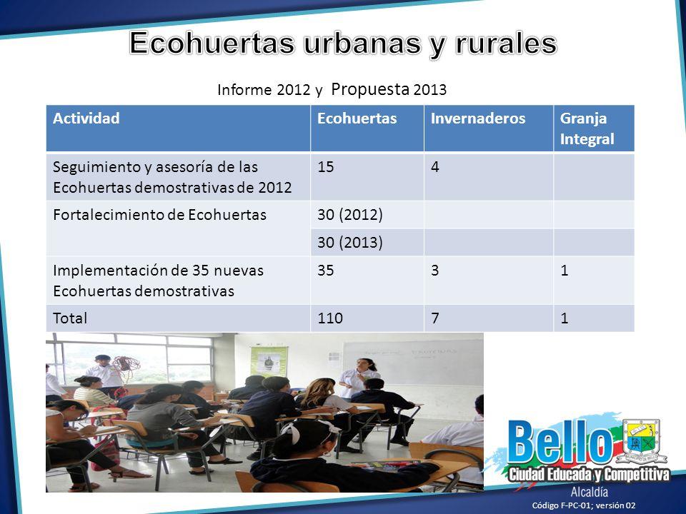 Ecohuertas urbanas y rurales