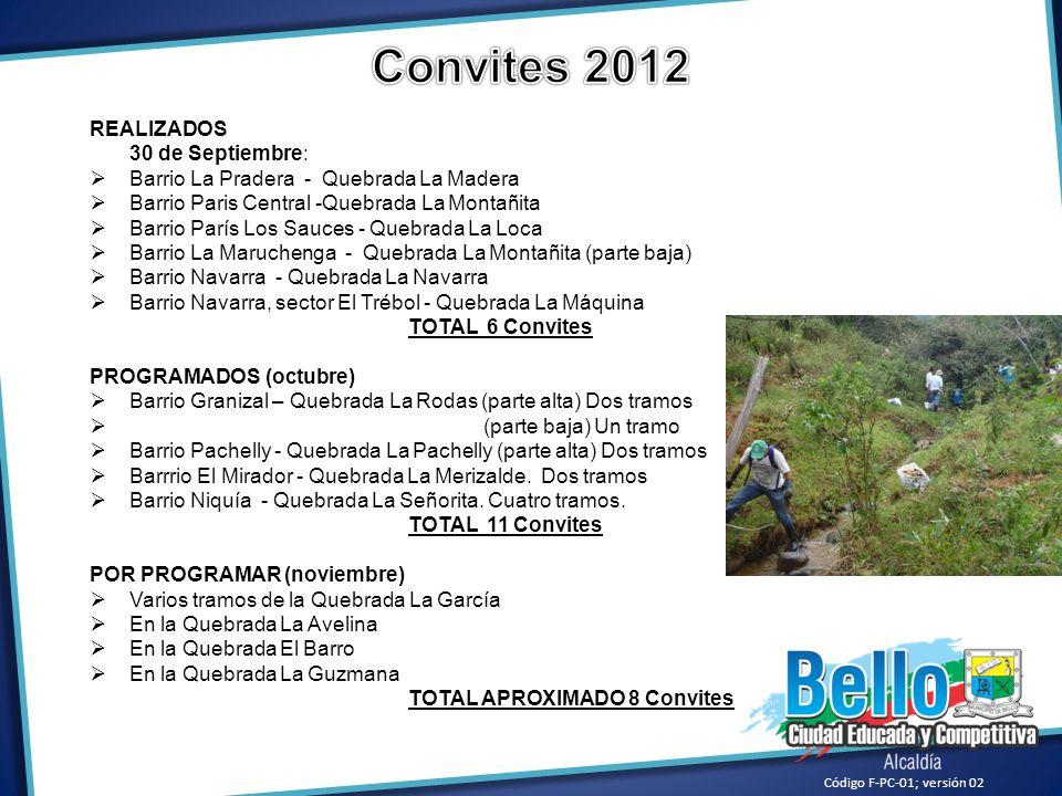 Convites 2012 REALIZADOS 30 de Septiembre:
