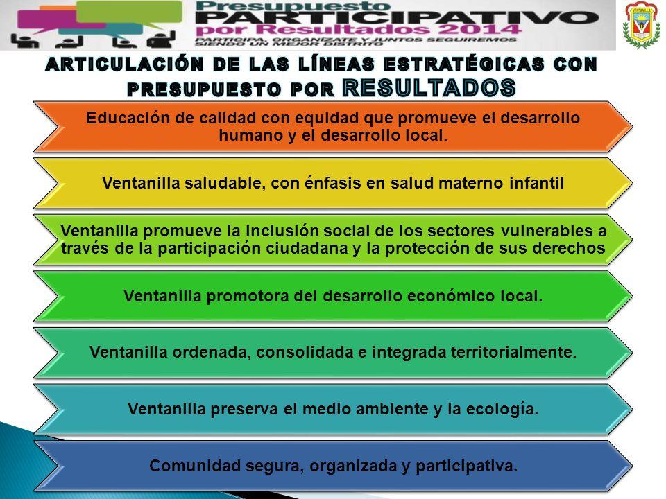 ARTICULACIÓN DE LAS LÍNEAS ESTRATÉGICAS CON PRESUPUESTO POR RESULTADOS