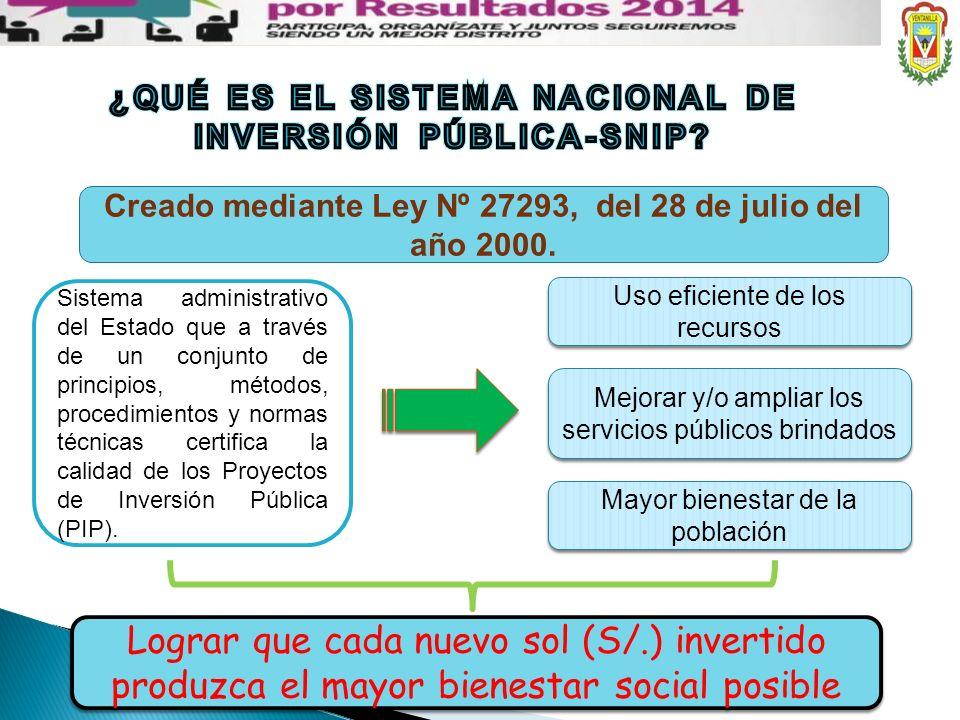 ¿QUÉ ES EL SISTEMA NACIONAL DE INVERSIÓN PÚBLICA-SNIP
